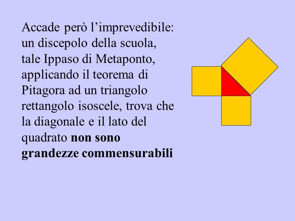 Accade però l'imprevedibile: un discepolo della scuola, tale Ippaso di Metaponto, applicando il teorema di Pitagora ad un triangolo rettangolo isoscele, trova che la diagonale e il lato del quadrato non sono grandezze commensurabili