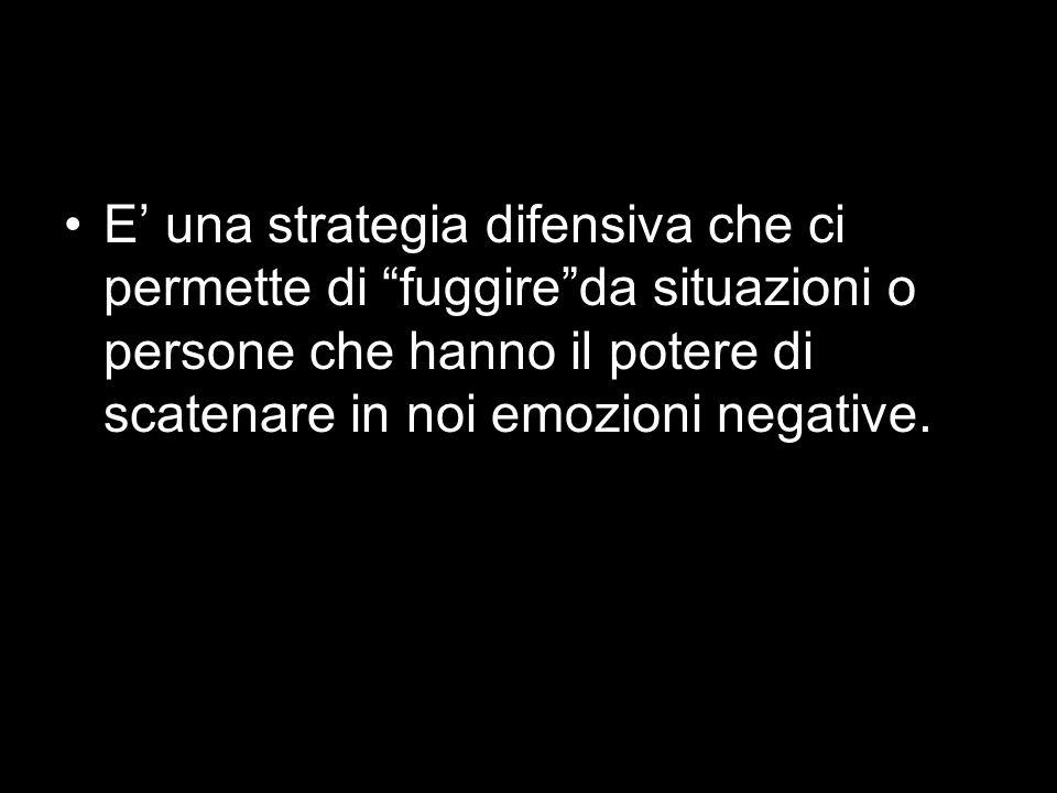 E' una strategia difensiva che ci permette di fuggire da situazioni o persone che hanno il potere di scatenare in noi emozioni negative.