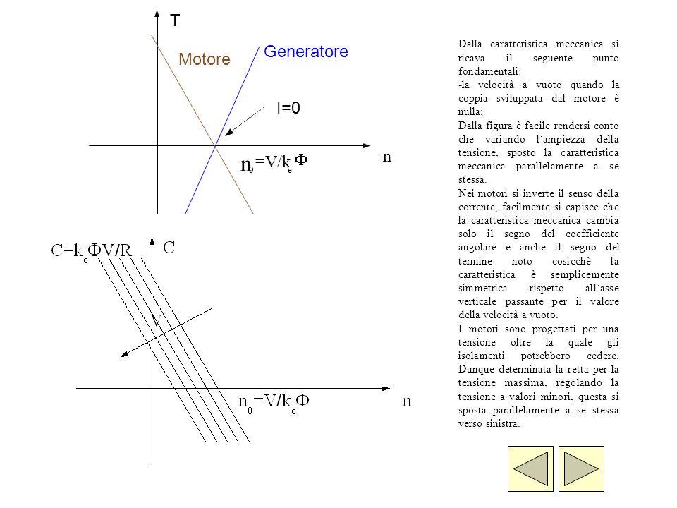 T Generatore Motore I=0 n =V/k F