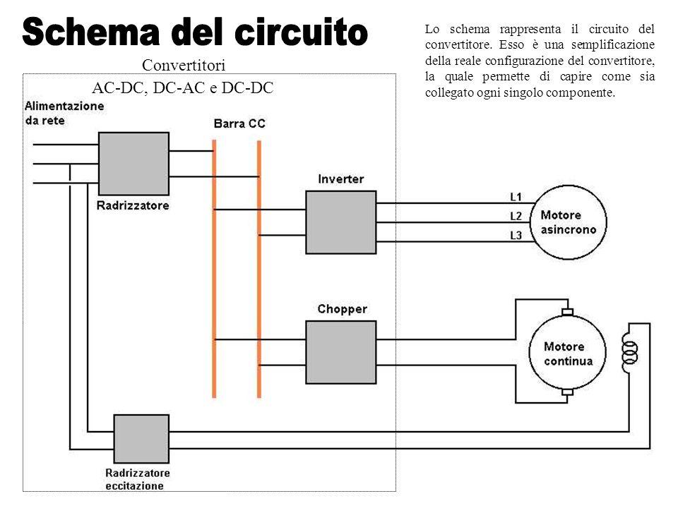 Schema del circuito Convertitori AC-DC, DC-AC e DC-DC