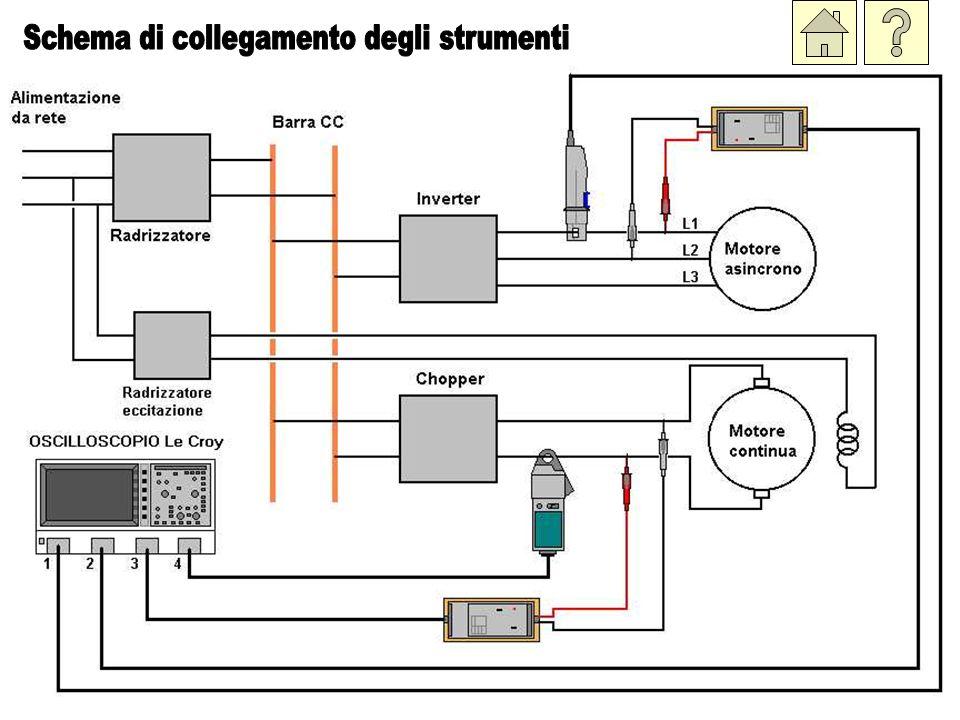 Schema Collegamento Nest : Laboratorio di principi ingegneria elettrica ppt