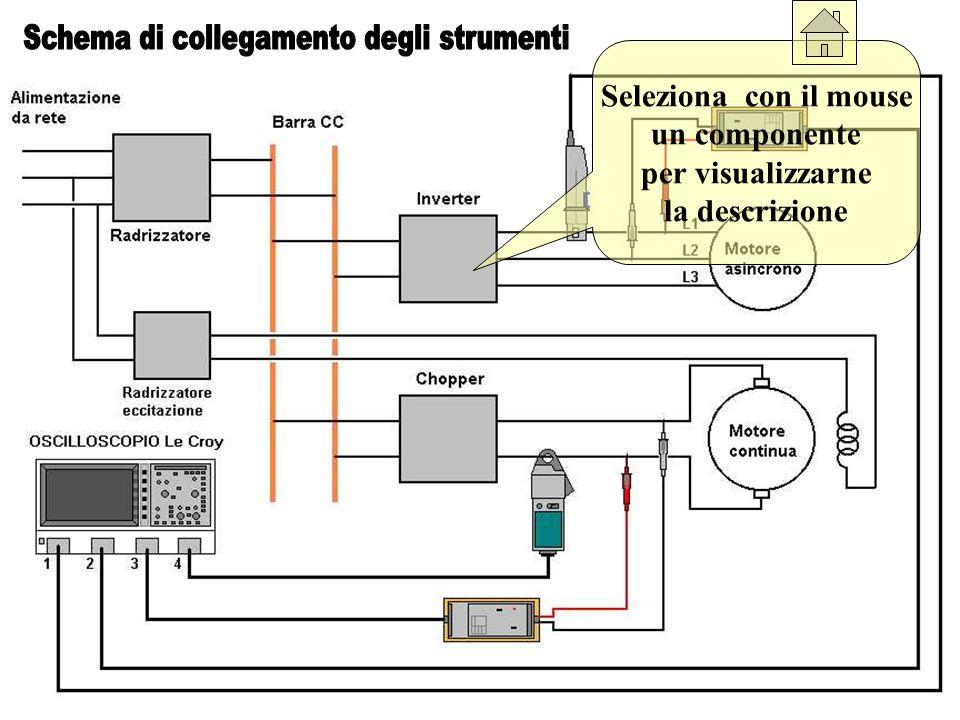 Schema di collegamento degli strumenti