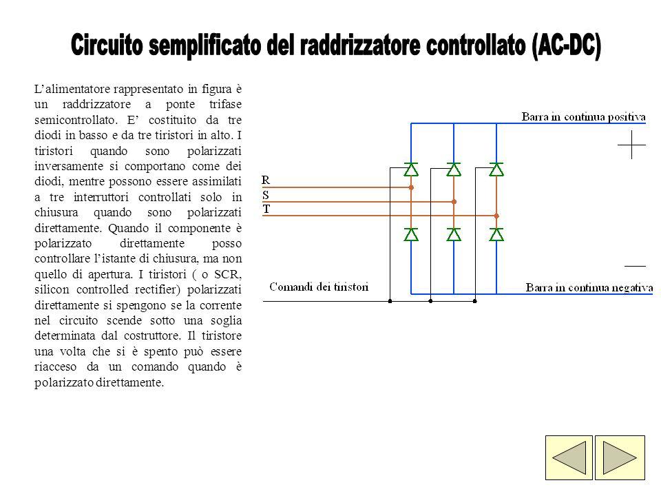 Circuito semplificato del raddrizzatore controllato (AC-DC)