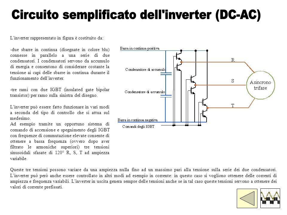 Circuito semplificato dell inverter (DC-AC)