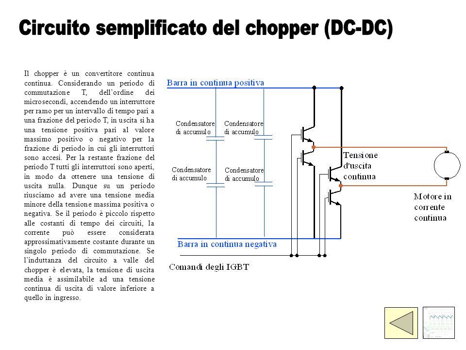 Circuito semplificato del chopper (DC-DC)