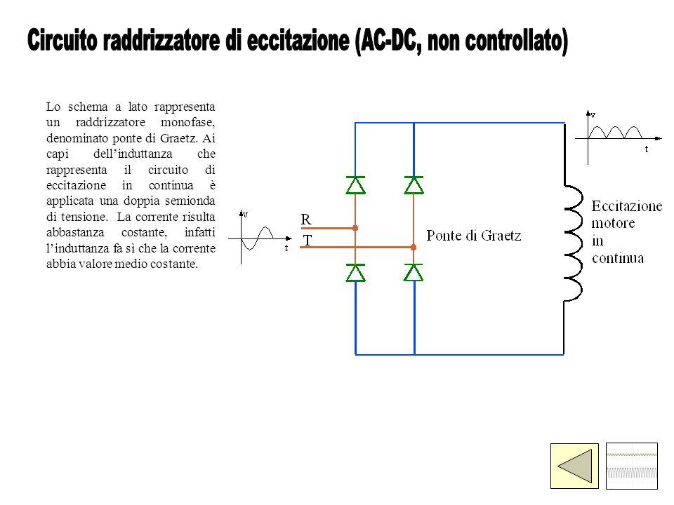 Circuito raddrizzatore di eccitazione (AC-DC, non controllato)