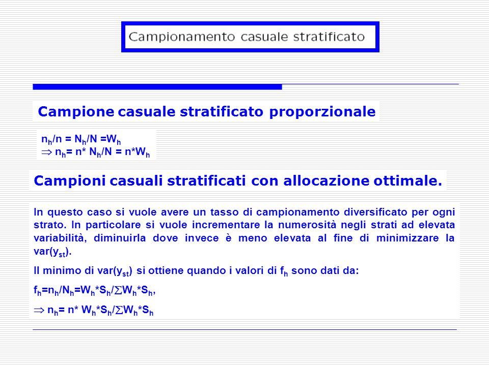 Campione casuale stratificato proporzionale