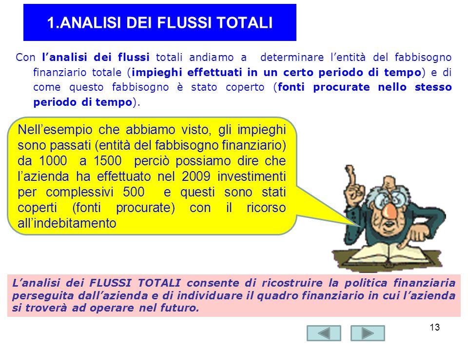 1.ANALISI DEI FLUSSI TOTALI