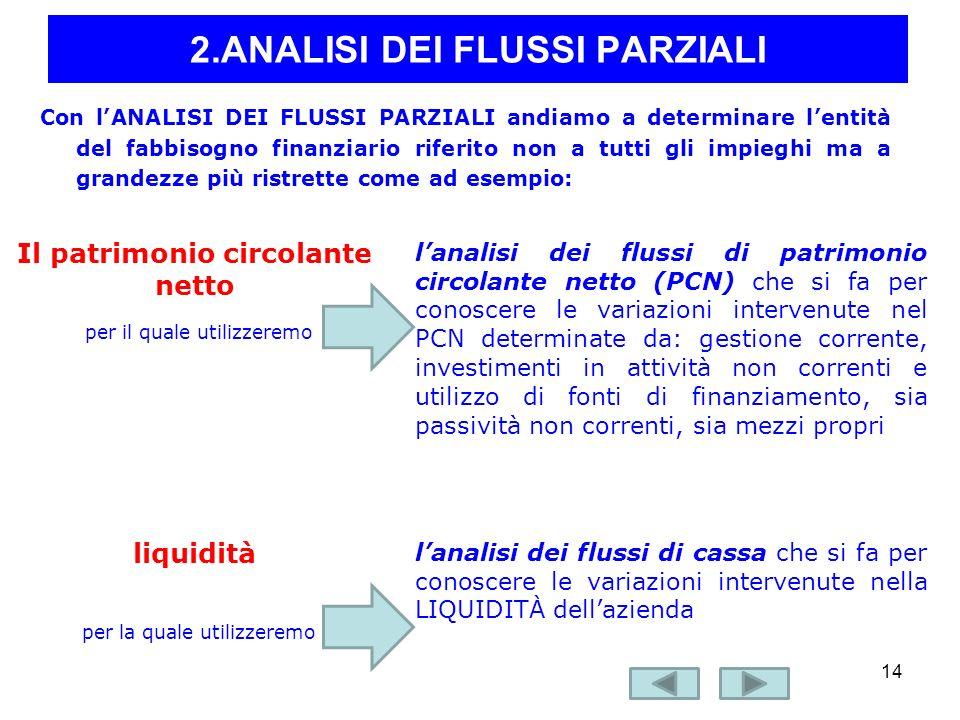 2.ANALISI DEI FLUSSI PARZIALI