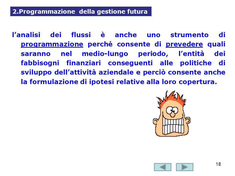2.Programmazione della gestione futura