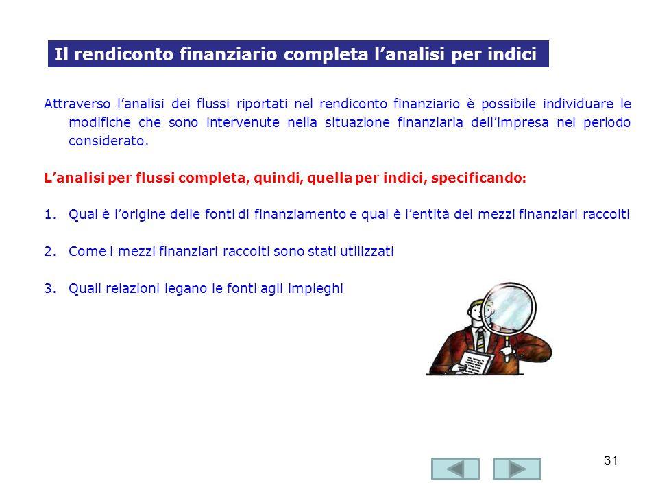 Il rendiconto finanziario completa l'analisi per indici