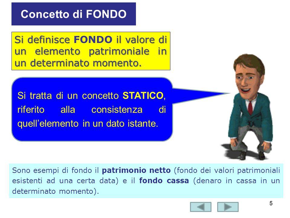 Concetto di FONDO Si definisce FONDO il valore di un elemento patrimoniale in un determinato momento.