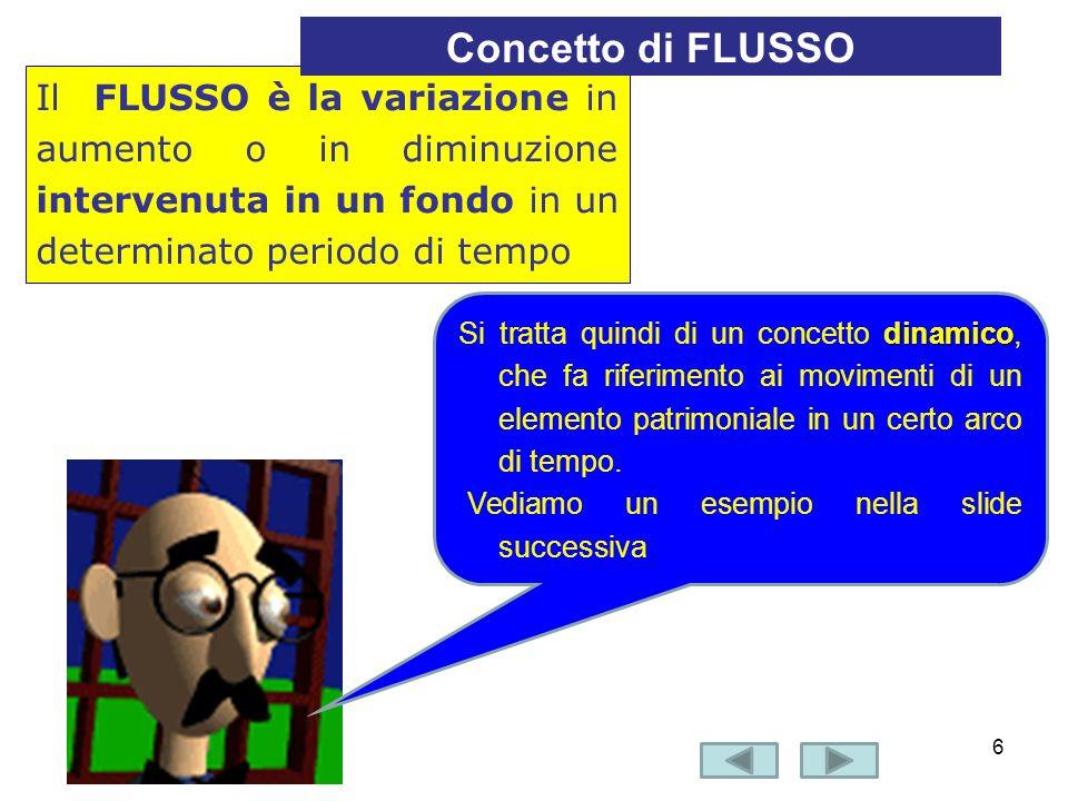 Concetto di FLUSSO Il FLUSSO è la variazione in aumento o in diminuzione intervenuta in un fondo in un determinato periodo di tempo.
