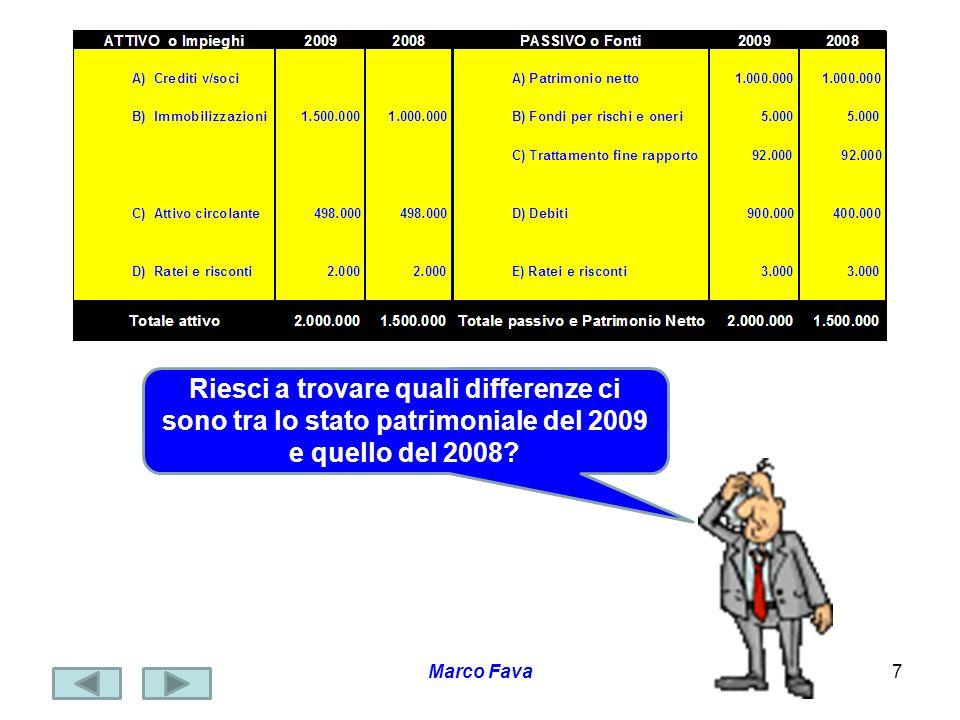 Riesci a trovare quali differenze ci sono tra lo stato patrimoniale del 2009 e quello del 2008