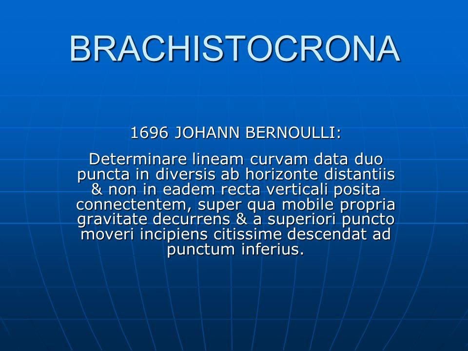 BRACHISTOCRONA 1696 JOHANN BERNOULLI: