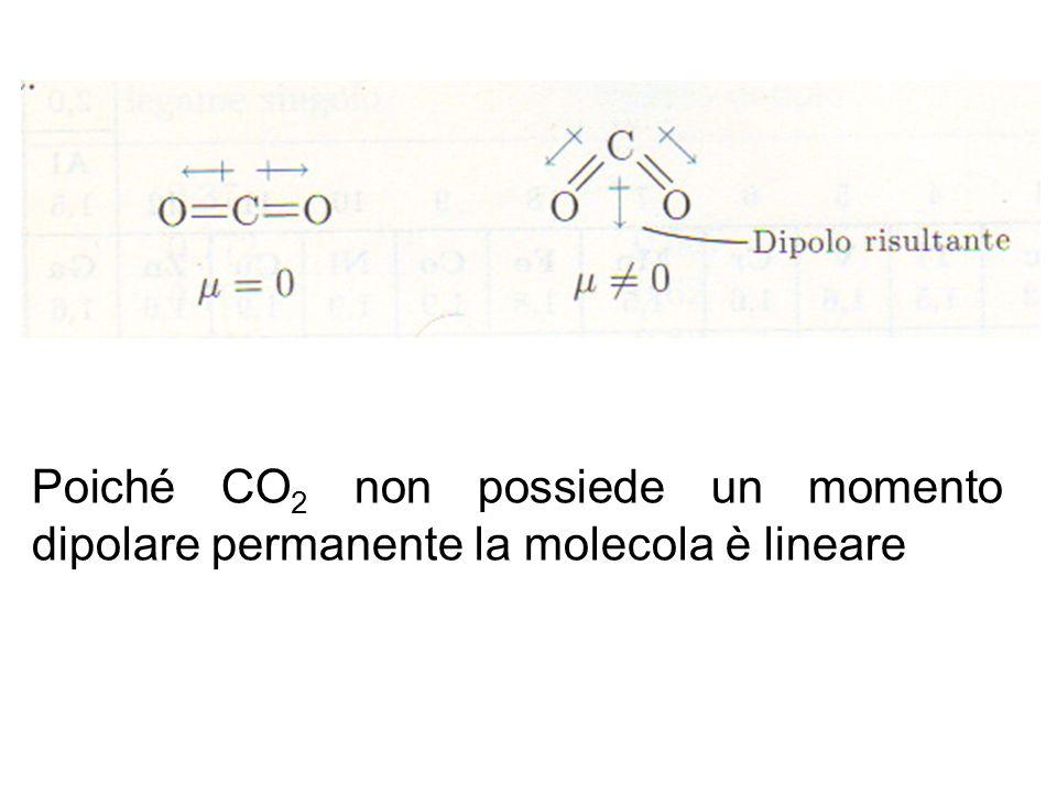 Poiché CO2 non possiede un momento dipolare permanente la molecola è lineare
