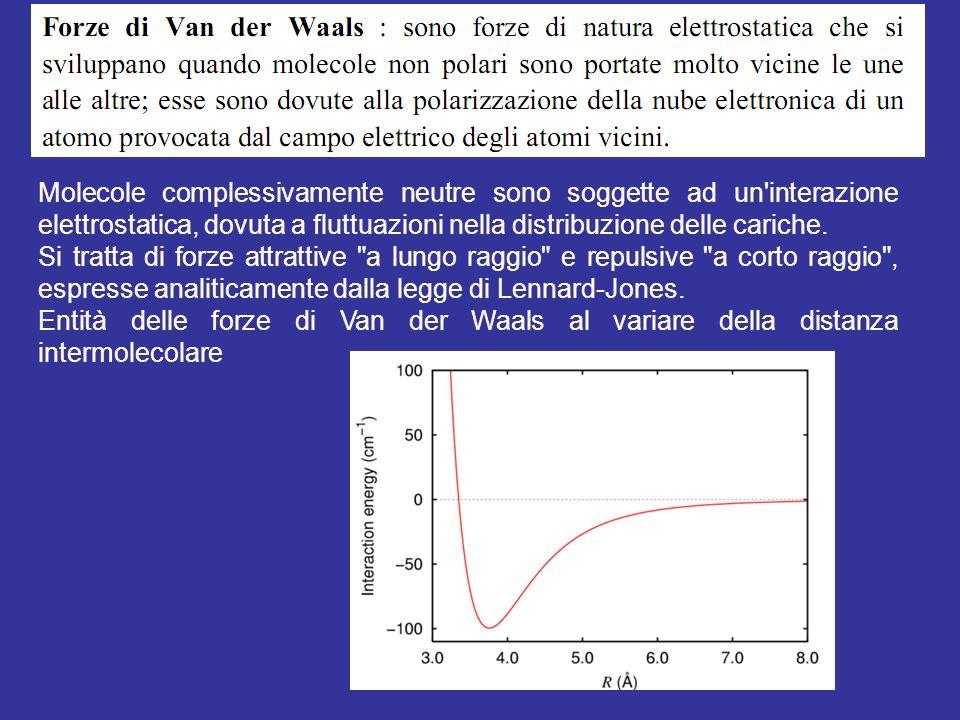 Molecole complessivamente neutre sono soggette ad un interazione elettrostatica, dovuta a fluttuazioni nella distribuzione delle cariche.