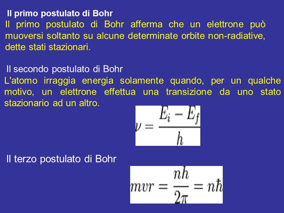 Il terzo postulato di Bohr