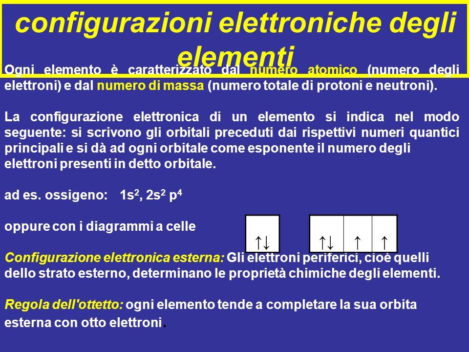 configurazioni elettroniche degli elementi
