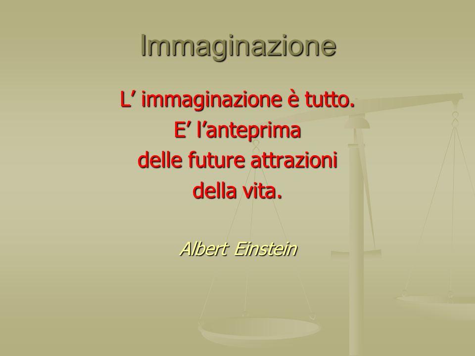 Immaginazione L' immaginazione è tutto. E' l'anteprima