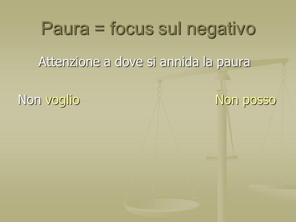 Paura = focus sul negativo