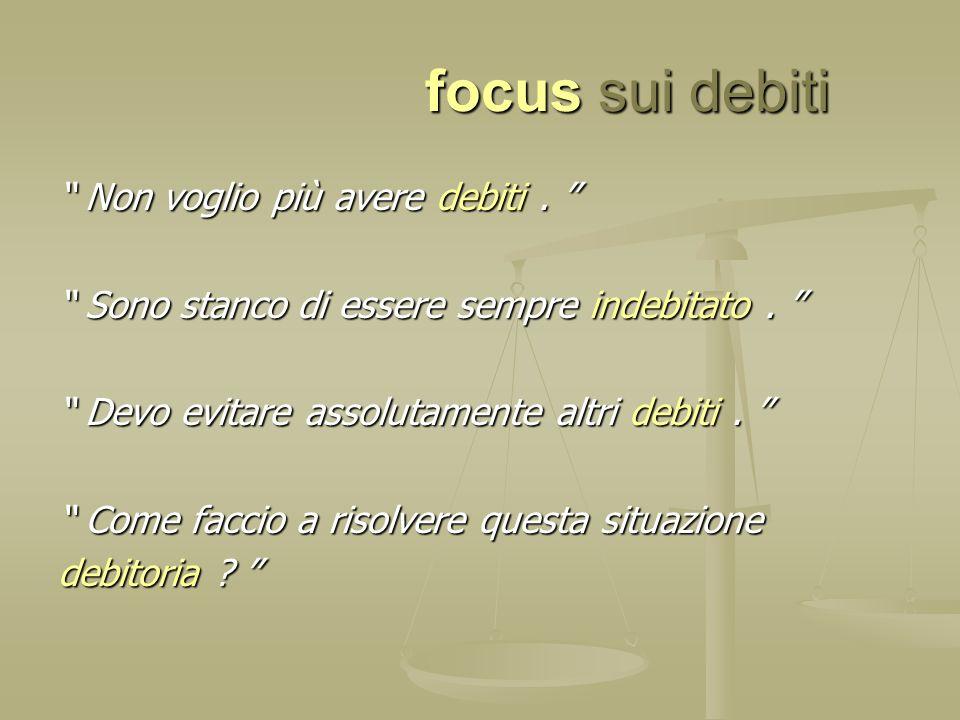 focus sui debiti Non voglio più avere debiti .