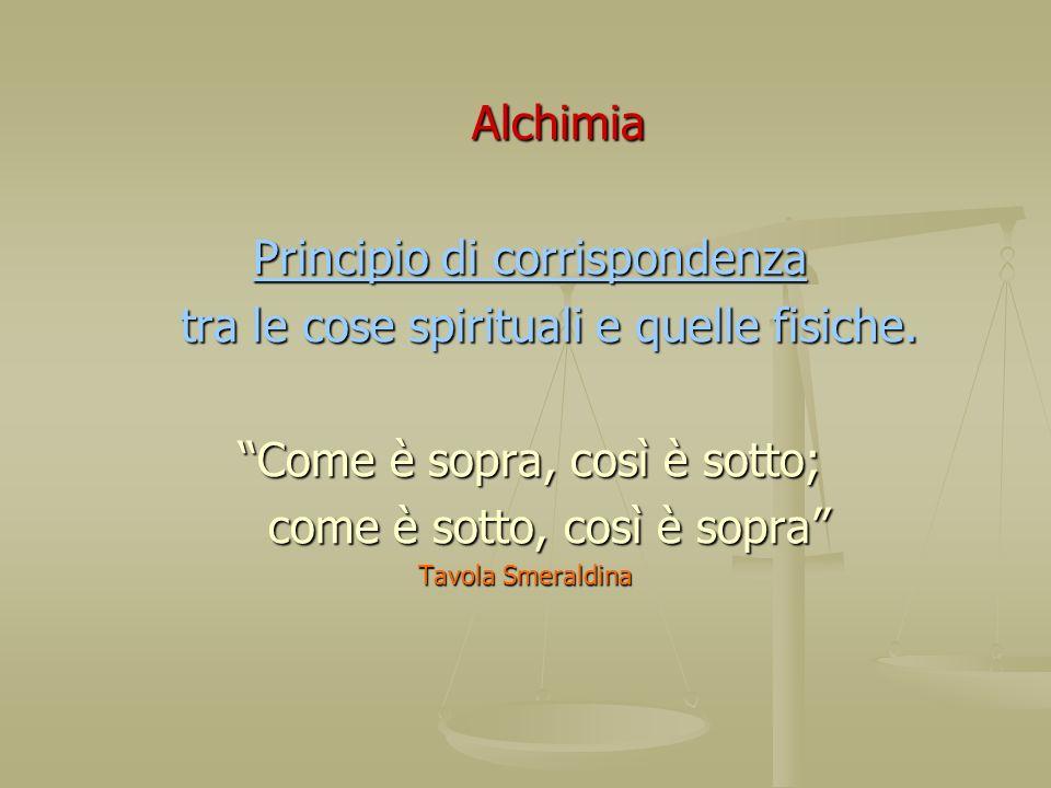 Principio di corrispondenza tra le cose spirituali e quelle fisiche.
