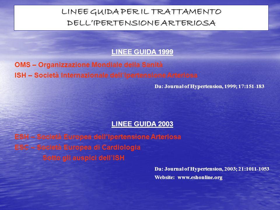 LINEE GUIDA PER IL TRATTAMENTO DELL'IPERTENSIONE ARTERIOSA