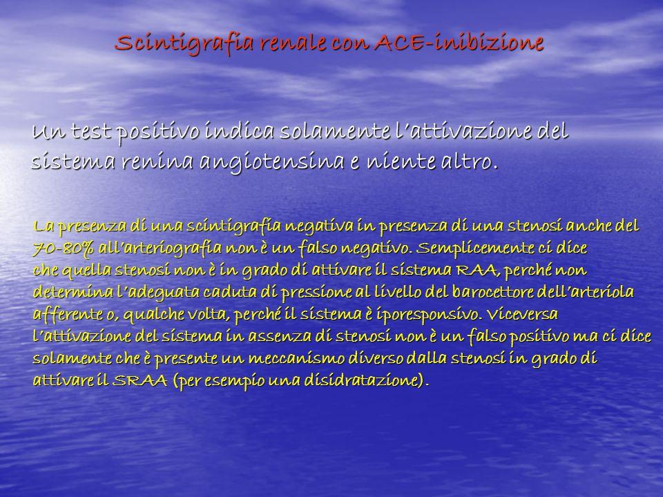 Scintigrafia renale con ACE-inibizione