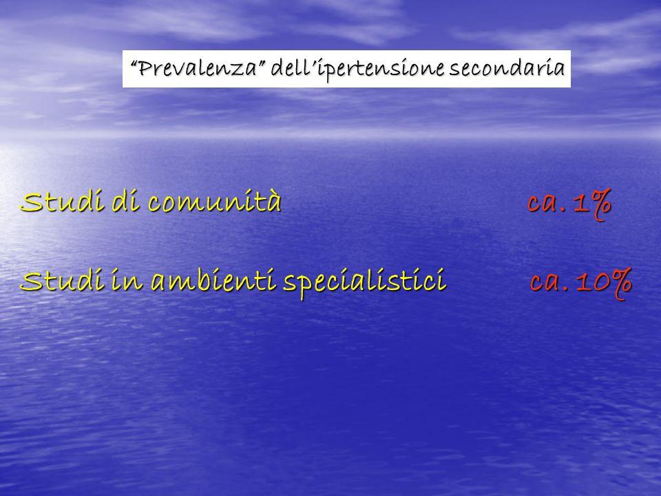 Studi in ambienti specialistici ca. 10%