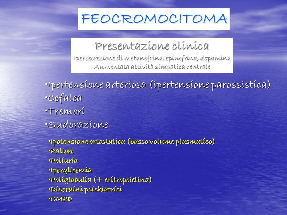 FEOCROMOCITOMA Presentazione clinica