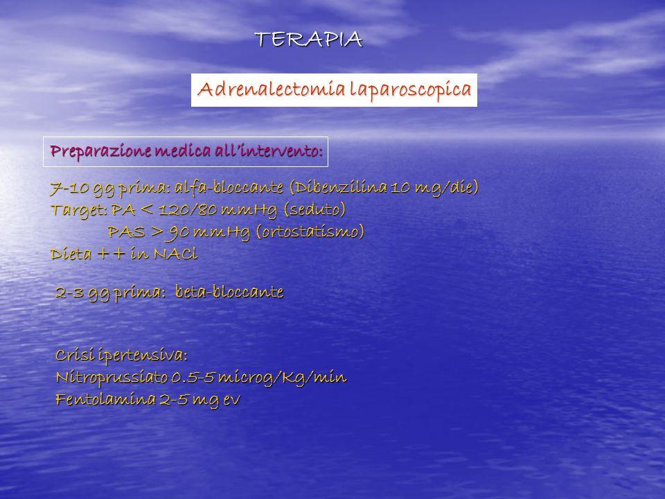 TERAPIA Adrenalectomia laparoscopica