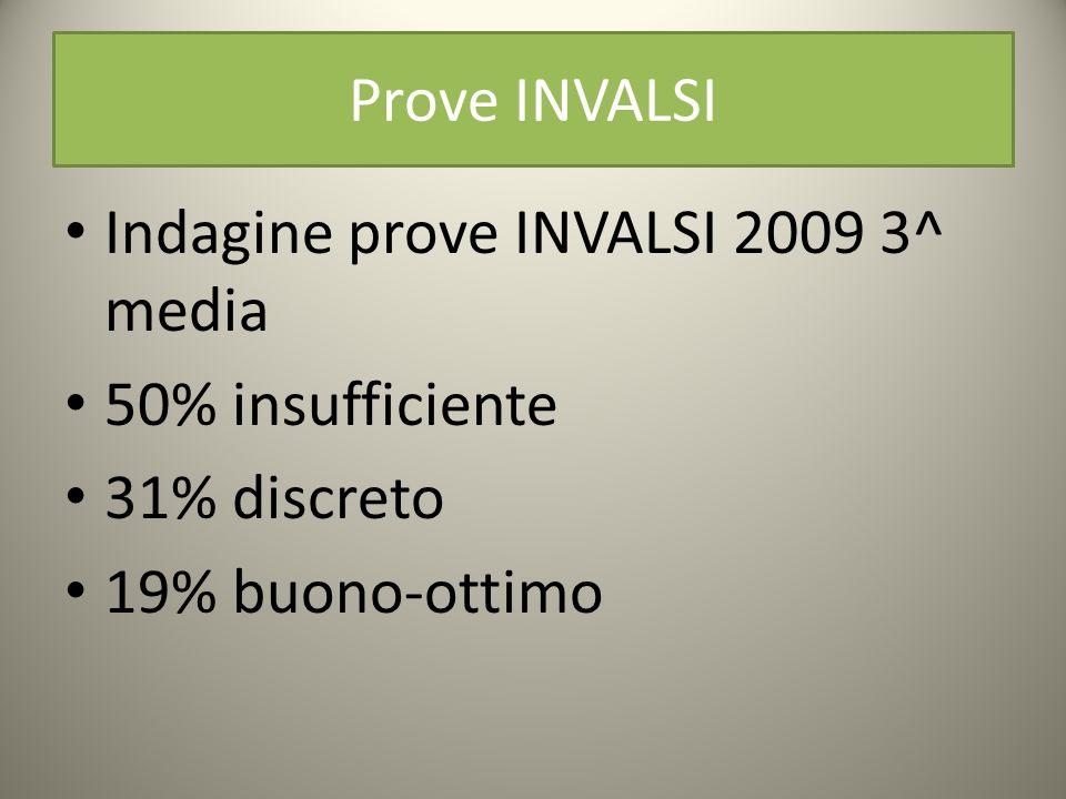 Prove INVALSI Indagine prove INVALSI 2009 3^ media 50% insufficiente 31% discreto 19% buono-ottimo