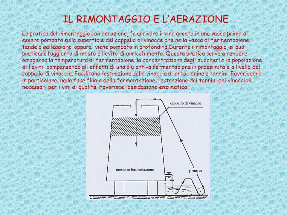 IL RIMONTAGGIO E L'AERAZIONE