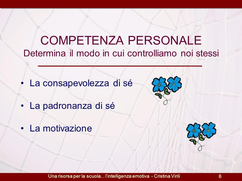 COMPETENZA PERSONALE Determina il modo in cui controlliamo noi stessi