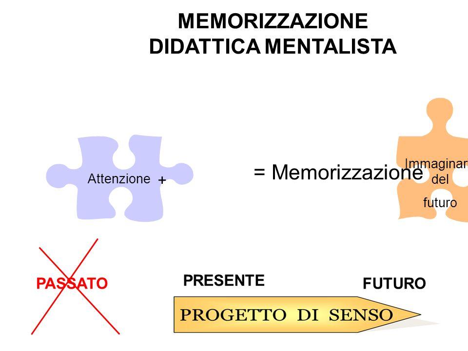 MEMORIZZAZIONE DIDATTICA MENTALISTA