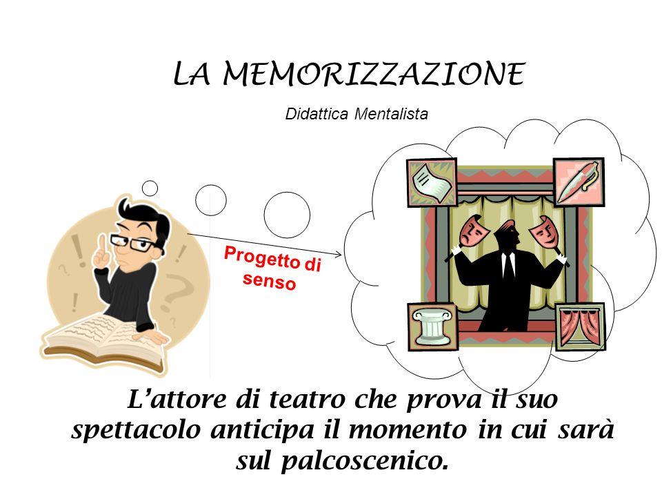 LA MEMORIZZAZIONE Didattica Mentalista