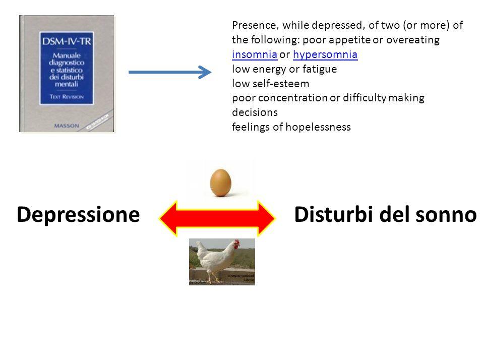 Depressione Disturbi del sonno