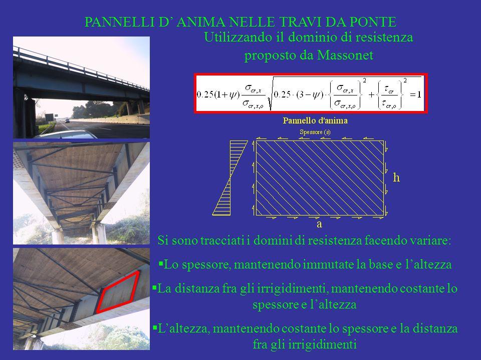 PANNELLI D' ANIMA NELLE TRAVI DA PONTE