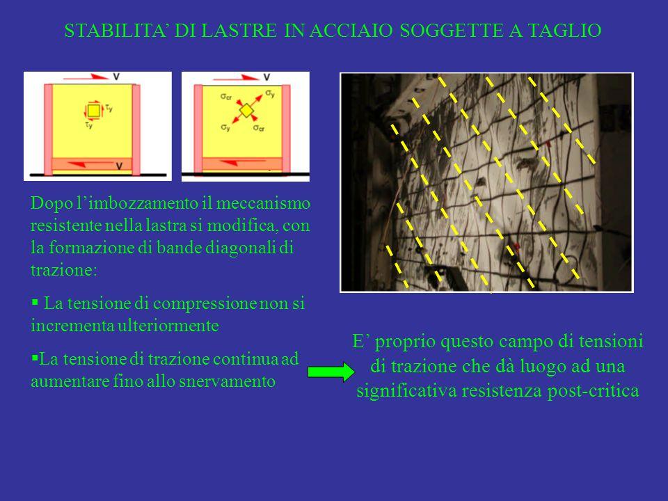 STABILITA' DI LASTRE IN ACCIAIO SOGGETTE A TAGLIO