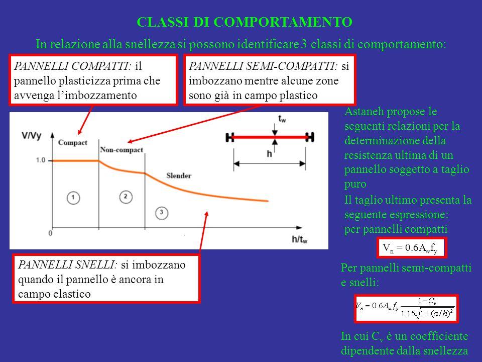 CLASSI DI COMPORTAMENTO