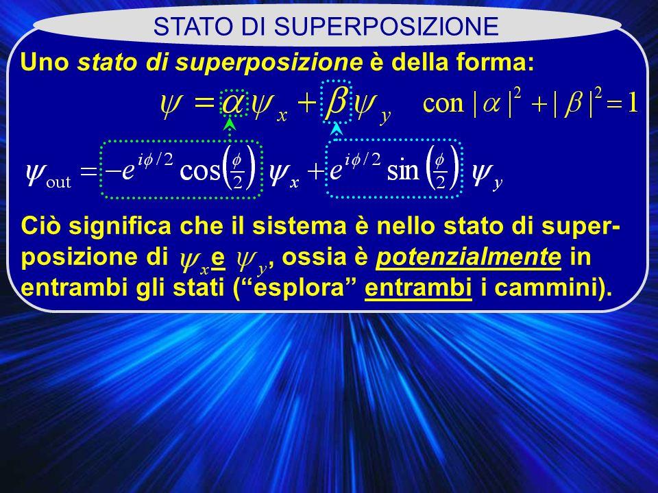 STATO DI SUPERPOSIZIONE