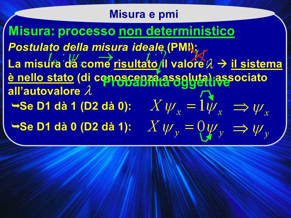 Misura: processo non deterministico