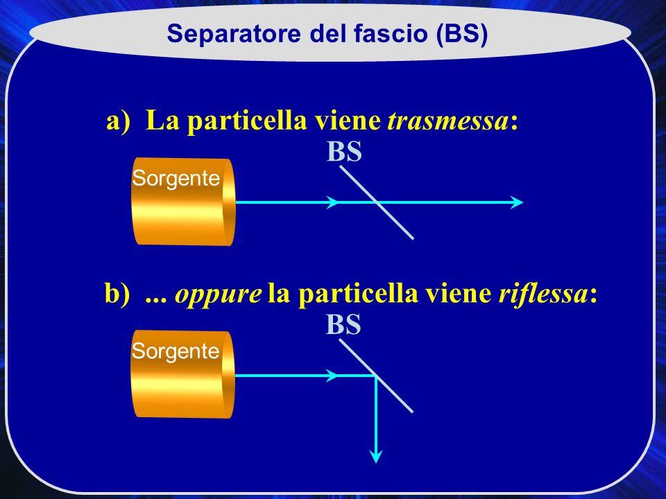 Separatore del fascio (BS)