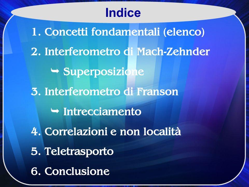Indice Concetti fondamentali (elenco) Interferometro di Mach-Zehnder