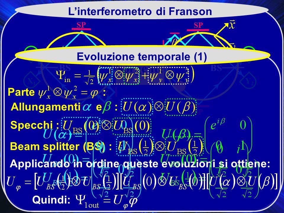 L'interferometro di Franson Evoluzione temporale (1)