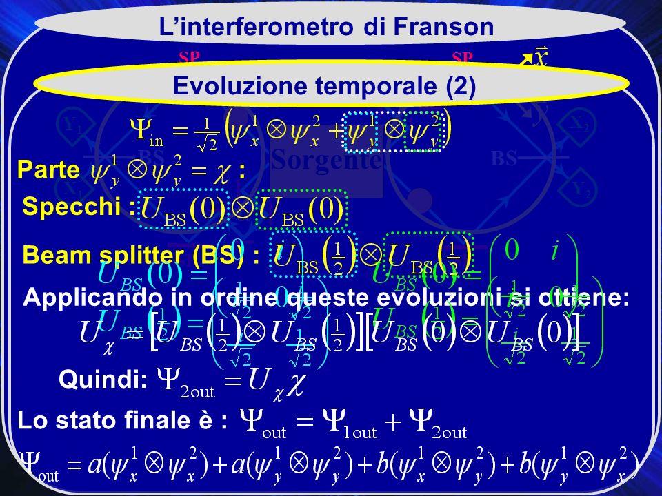 L'interferometro di Franson Evoluzione temporale (2)