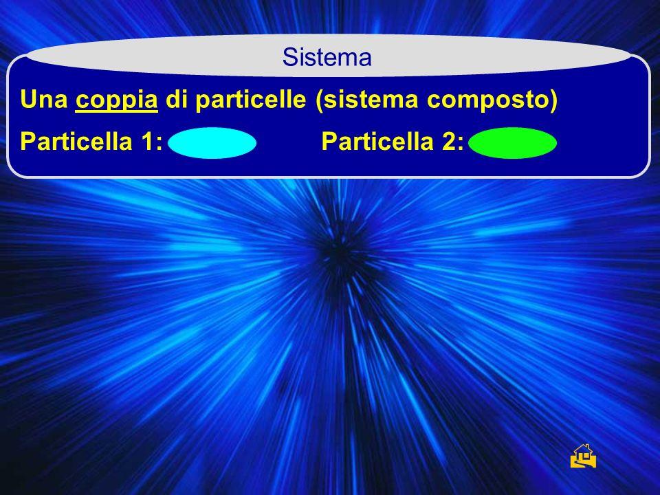 Sistema Una coppia di particelle (sistema composto) Particella 1: Particella 2: 