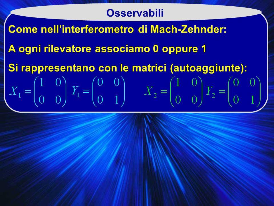 Osservabili Come nell'interferometro di Mach-Zehnder: A ogni rilevatore associamo 0 oppure 1.