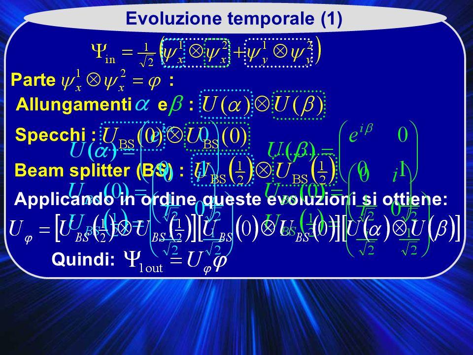 Evoluzione temporale (1)